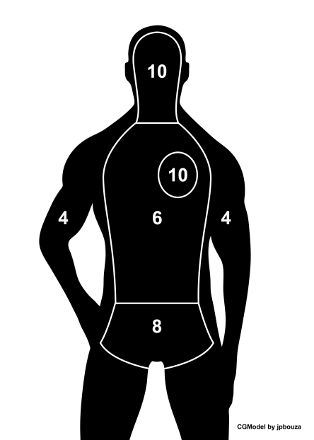 free-vector-the-set-of-target-vectors-human-circle-birds-and-wolf_130993_Set of Targets-01