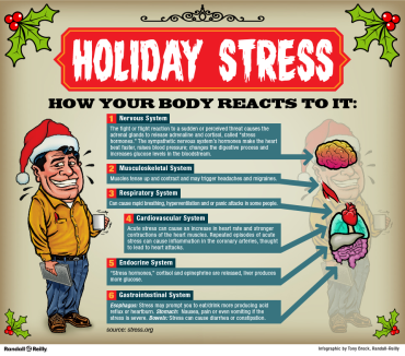 Holiday-Stress-Infographic-01.png
